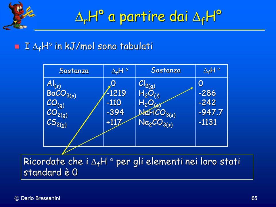 DrH° a partire dai DfH° I fH in kJ/mol sono tabulati