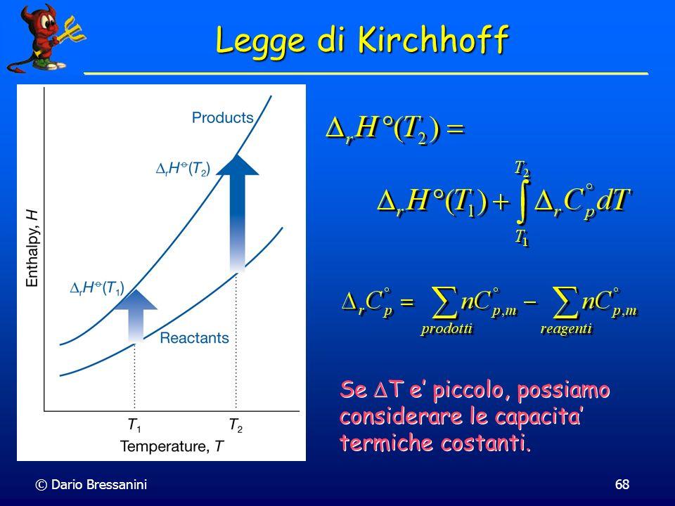 Legge di Kirchhoff Se DT e' piccolo, possiamo considerare le capacita' termiche costanti.
