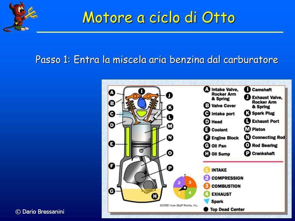 Motore a ciclo di Otto Passo 1: Entra la miscela aria benzina dal carburatore © Dario Bressanini