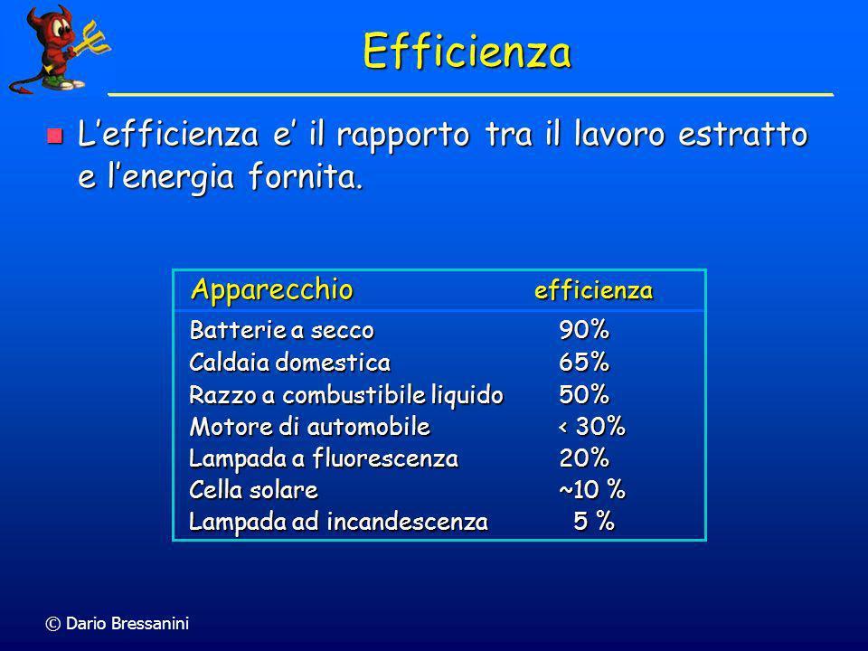 Efficienza L'efficienza e' il rapporto tra il lavoro estratto e l'energia fornita. Apparecchio efficienza.