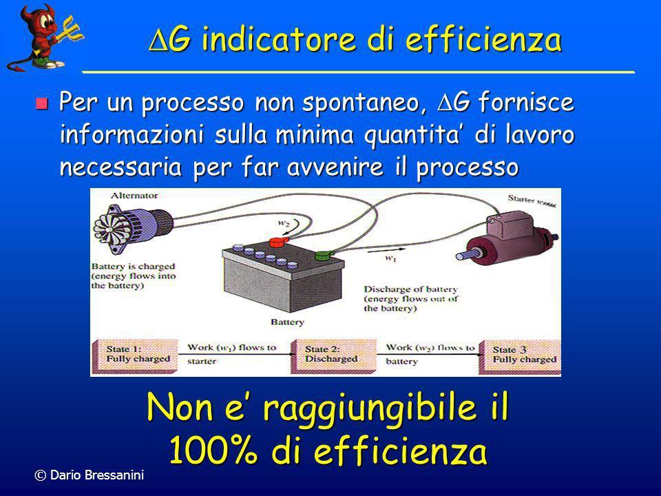 DG indicatore di efficienza