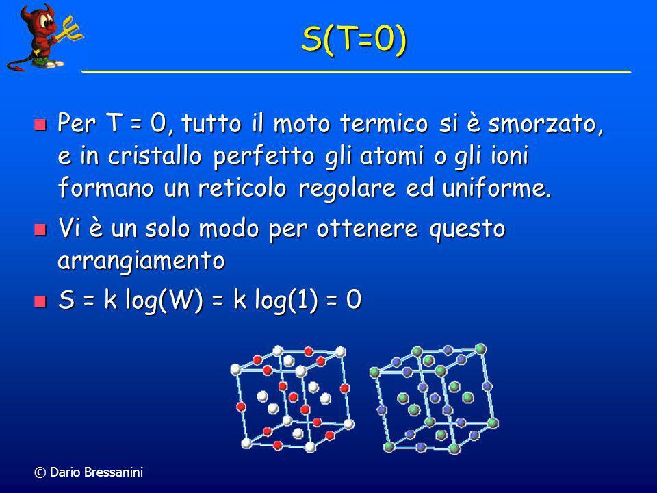 S(T=0) Per T = 0, tutto il moto termico si è smorzato, e in cristallo perfetto gli atomi o gli ioni formano un reticolo regolare ed uniforme.