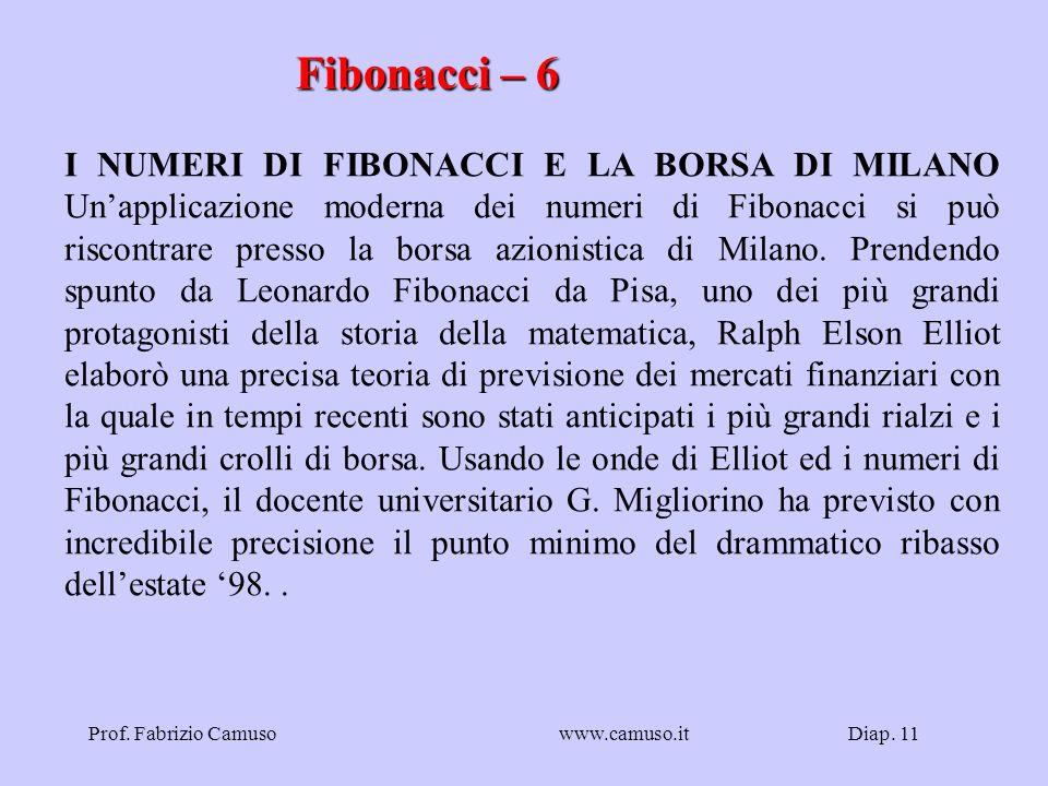 Fibonacci – 6
