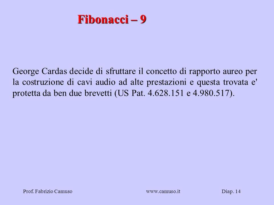 Fibonacci – 9