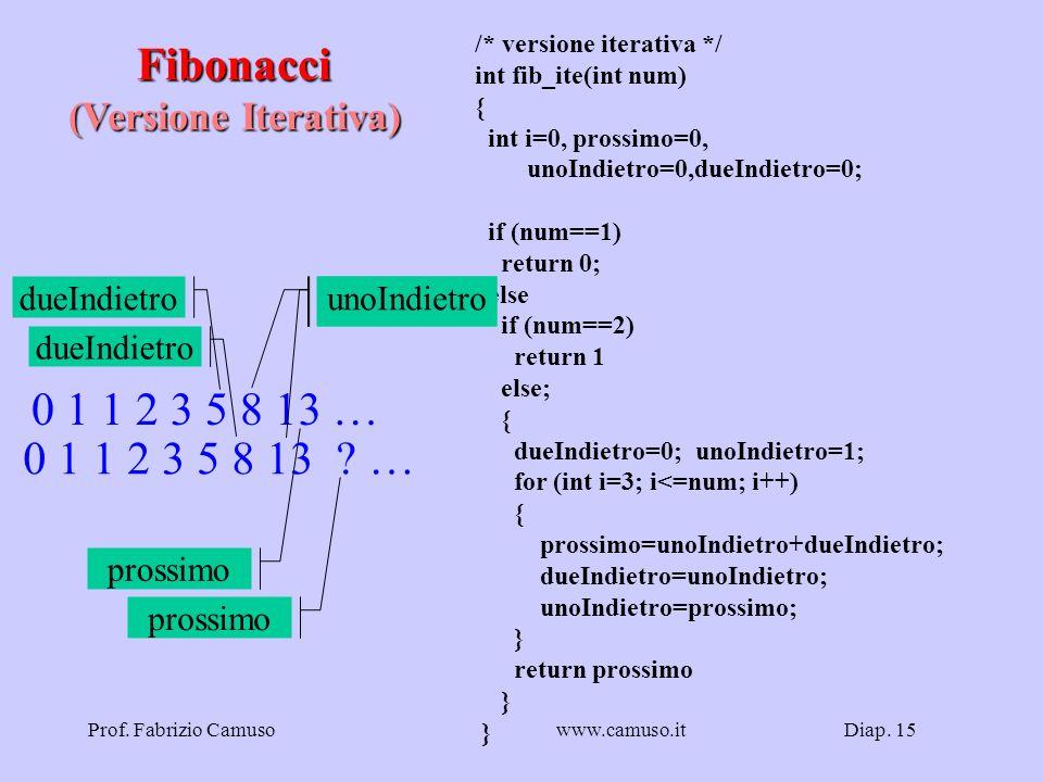 Fibonacci 0 1 1 2 3 5 8 13 … 0 1 1 2 3 5 8 13 … (Versione Iterativa)