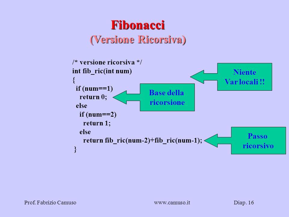 Fibonacci (Versione Ricorsiva) Niente Var locali !! Base della