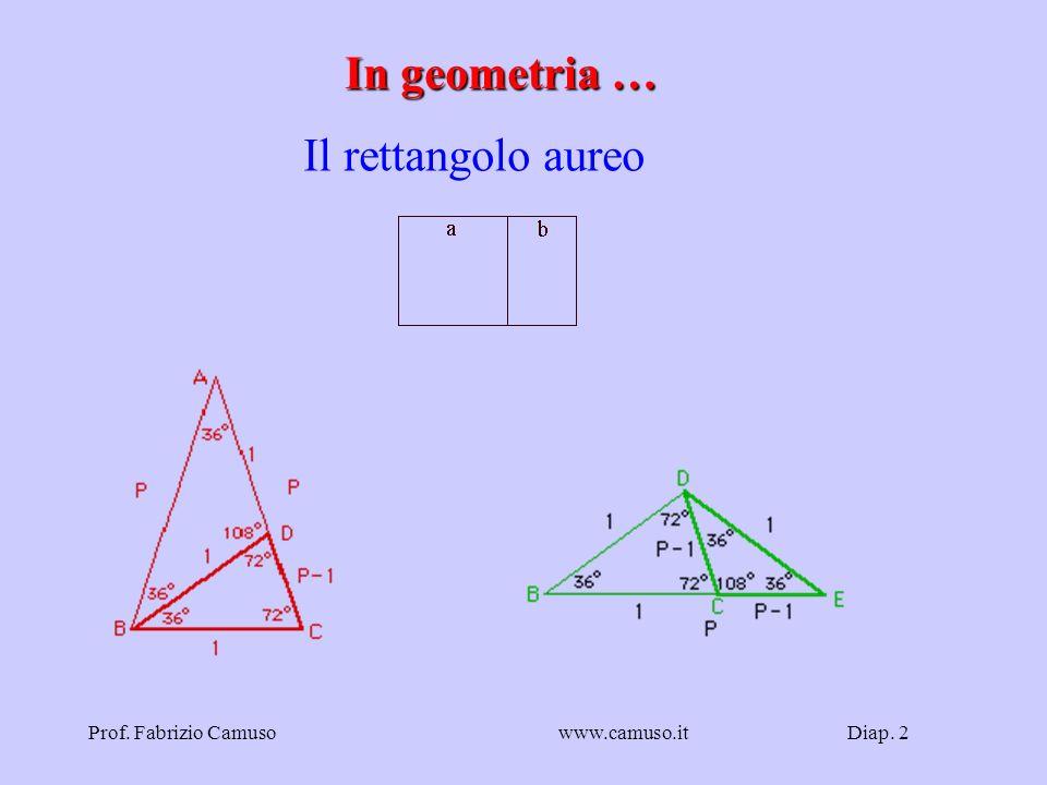 In geometria … Il rettangolo aureo Prof. Fabrizio Camuso www.camuso.it