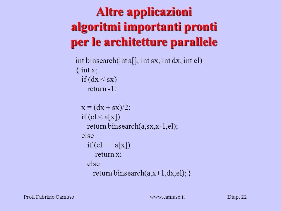 algoritmi importanti pronti per le architetture parallele