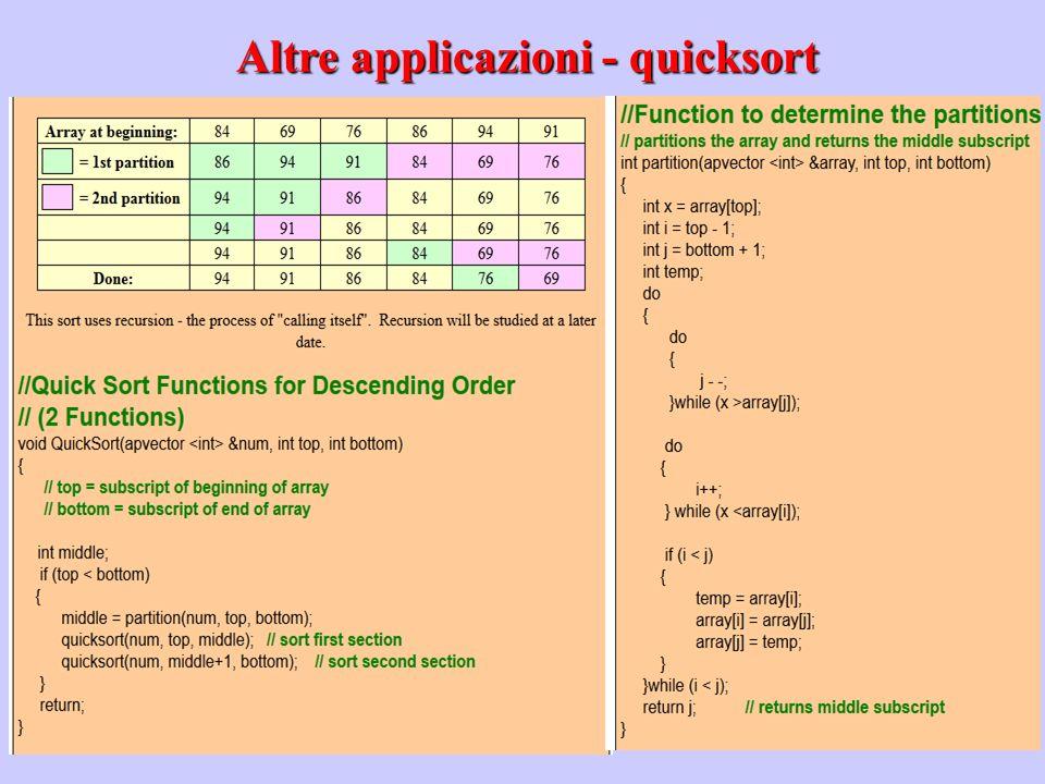 Altre applicazioni - quicksort