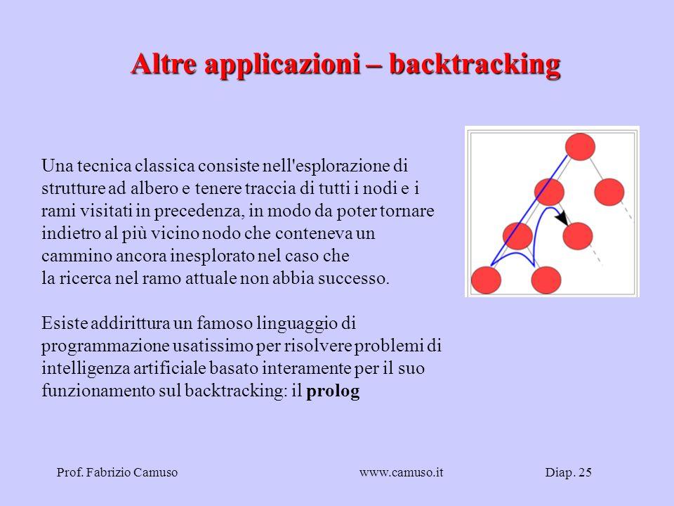 Altre applicazioni – backtracking