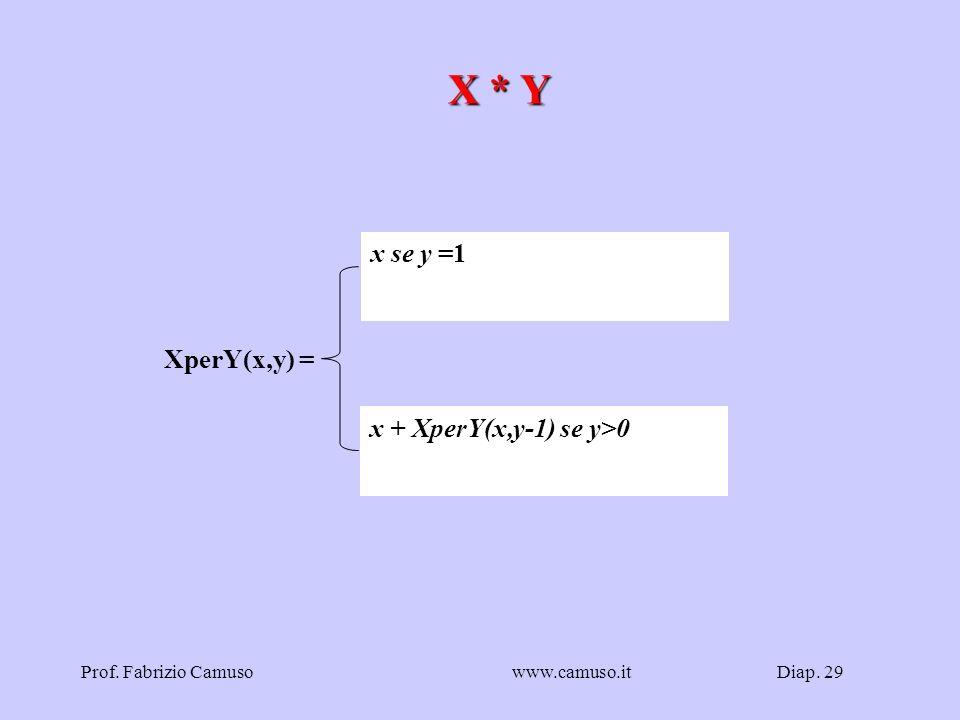 X * Y x se y =1 XperY(x,y) = x + XperY(x,y-1) se y>0