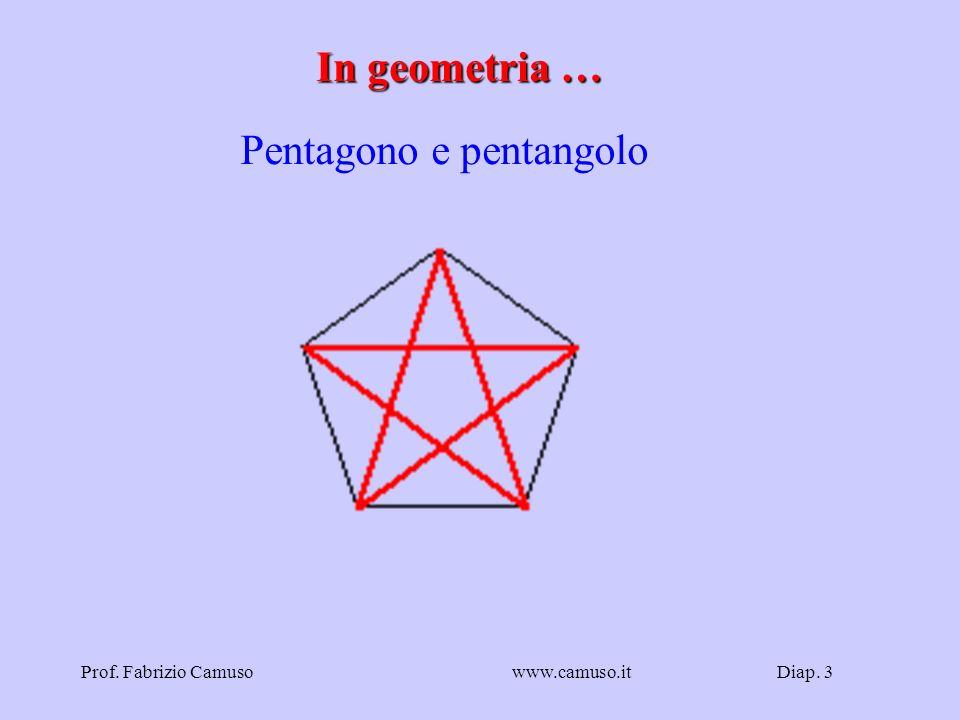 Pentagono e pentangolo
