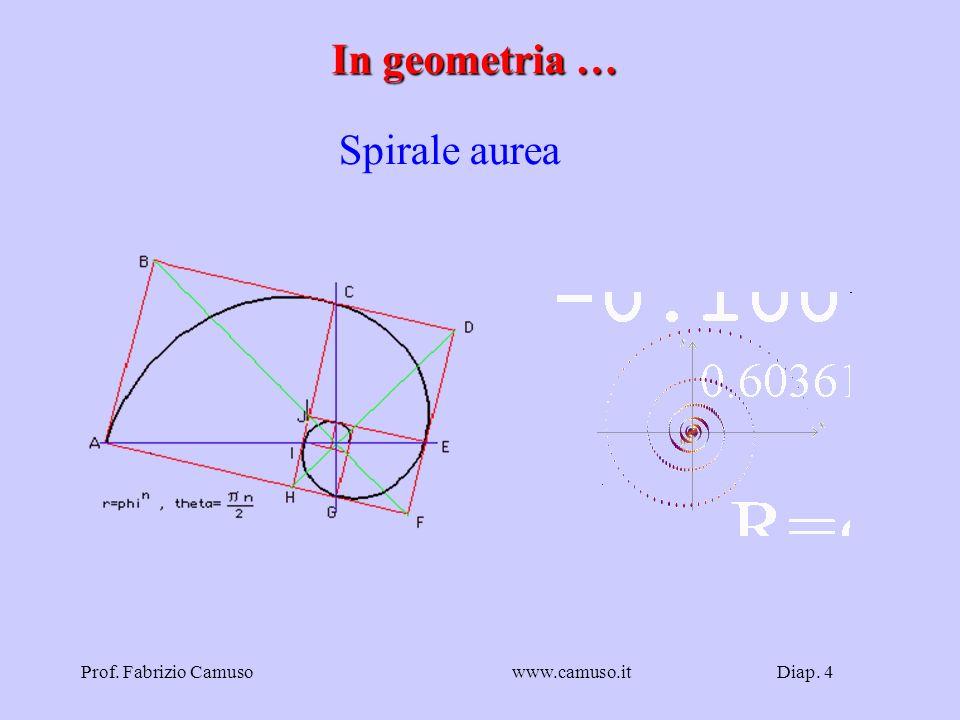 In geometria … Spirale aurea Prof. Fabrizio Camuso www.camuso.it