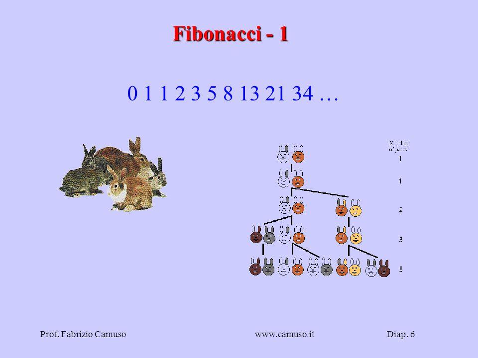 Fibonacci - 1 0 1 1 2 3 5 8 13 21 34 … Prof. Fabrizio Camuso