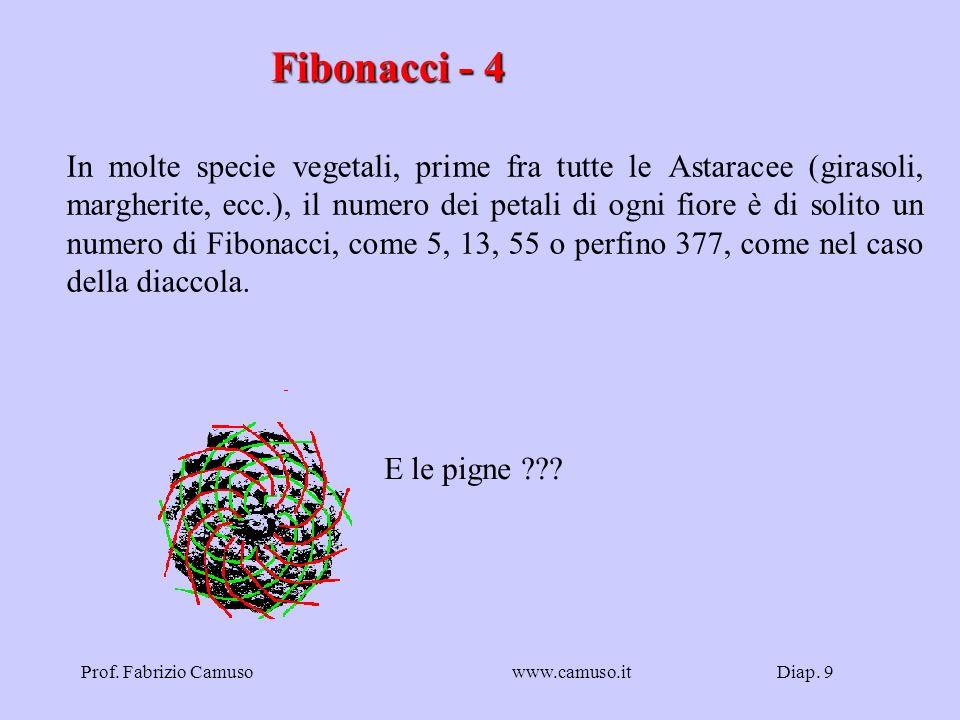 Fibonacci - 4