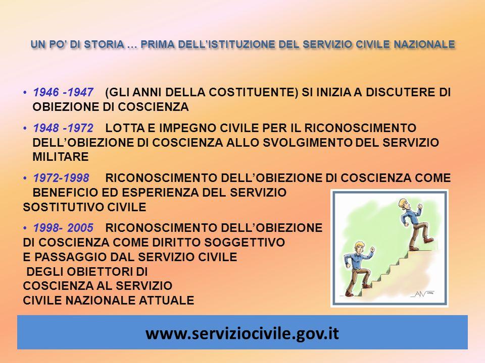 1998- 2005 RICONOSCIMENTO DELL'OBIEZIONE