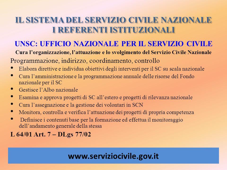 IL SISTEMA DEL SERVIZIO CIVILE NAZIONALE I REFERENTI ISTITUZIONALI