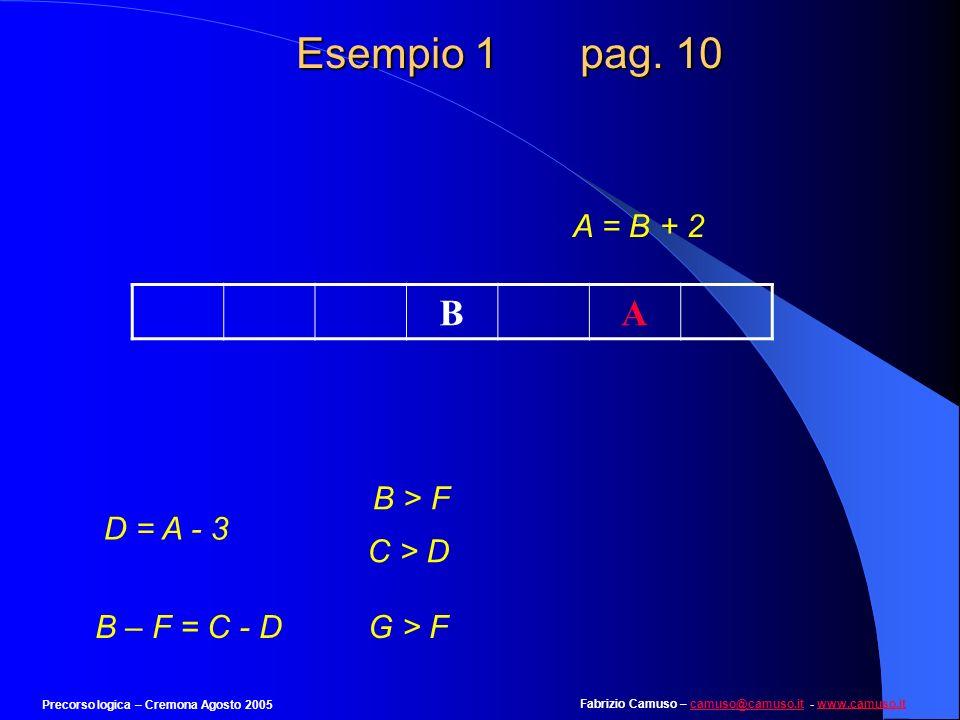 Esempio 1 pag. 10 B A A = B + 2 B > F D = A - 3 C > D
