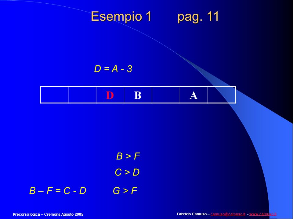Esempio 1 pag. 11 D B A D = A - 3 B > F C > D B – F = C - D