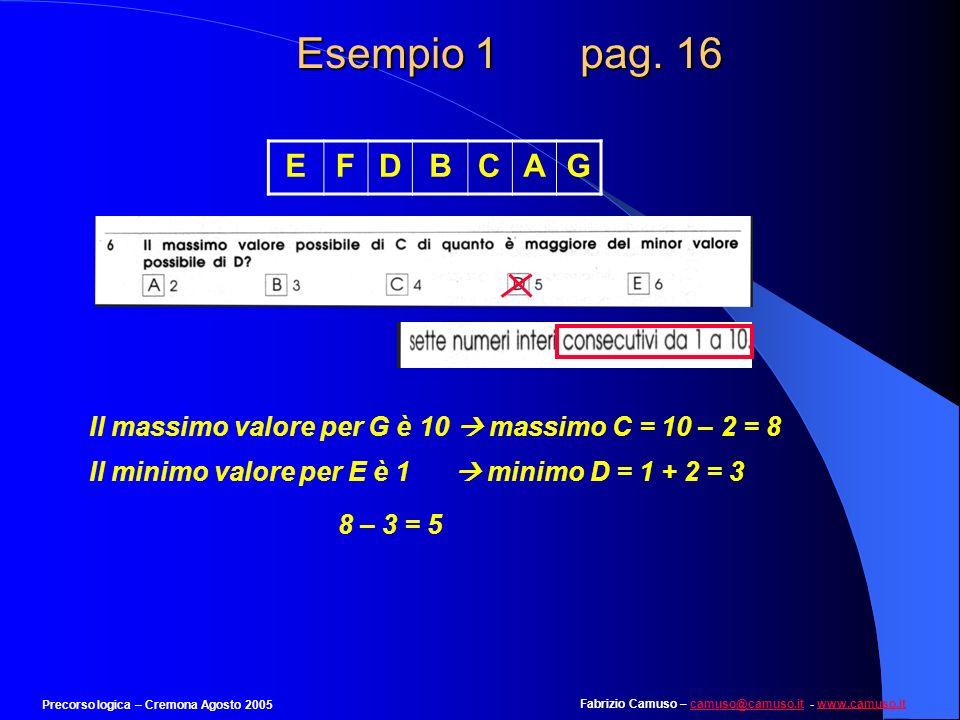 Esempio 1 pag. 16 E. F. D. B. C. A. G. Il massimo valore per G è 10  massimo C = 10 – 2 = 8.