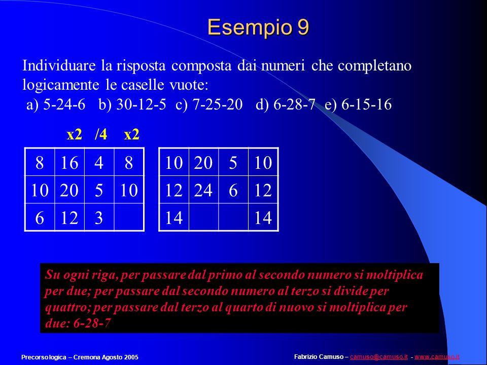 Esempio 9 Individuare la risposta composta dai numeri che completano logicamente le caselle vuote:
