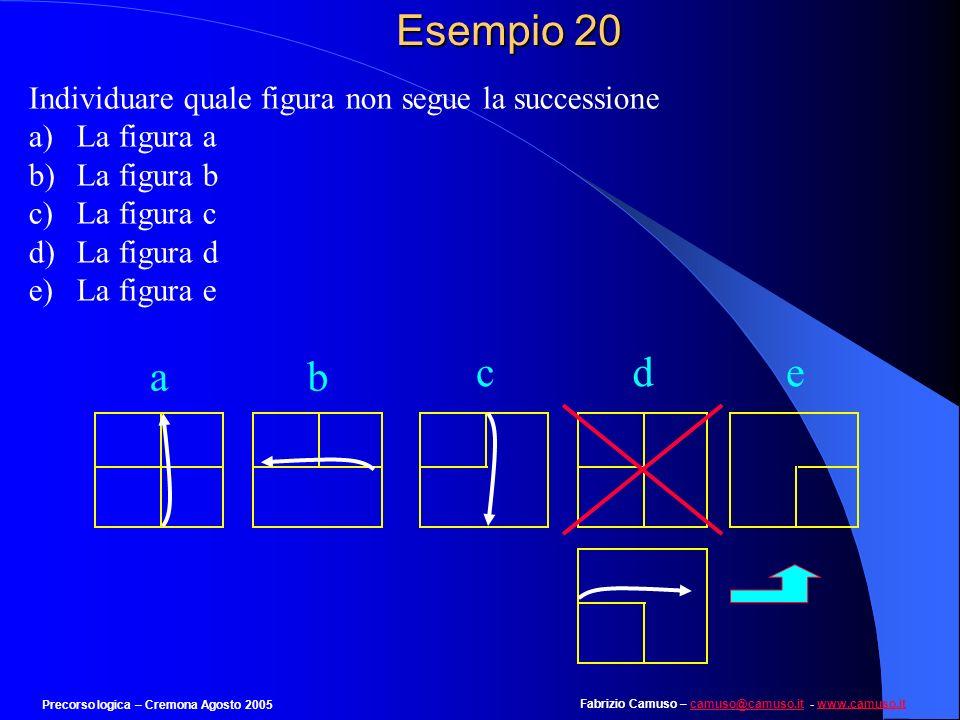 Esempio 20 a b c d e Individuare quale figura non segue la successione