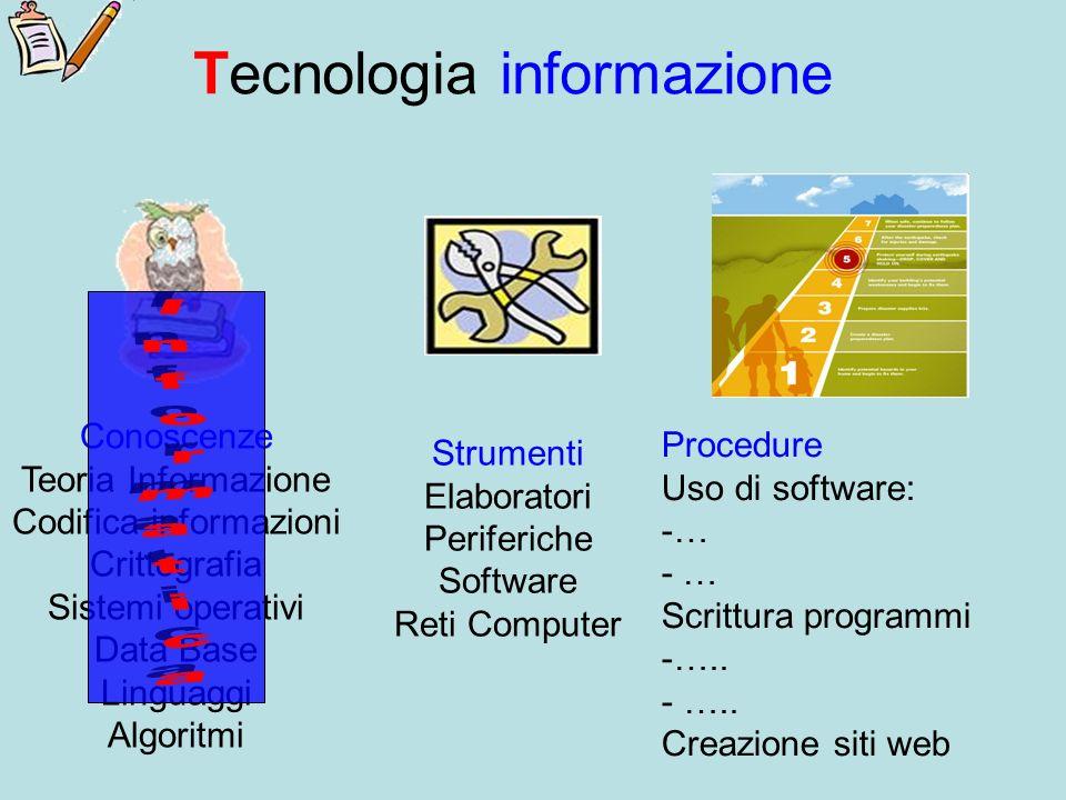 Tecnologia informazione
