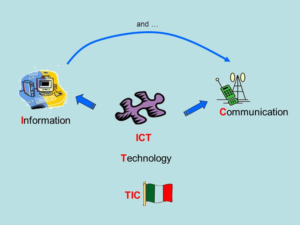 and … Information Communication ICT Technology TIC