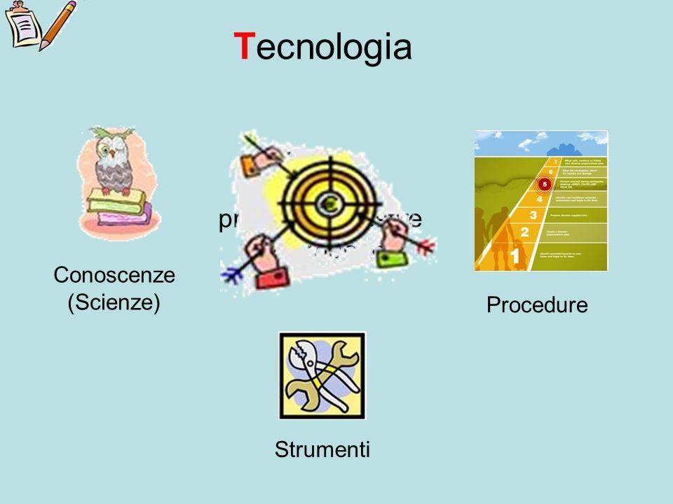 produrre e gestire un 'prodotto'
