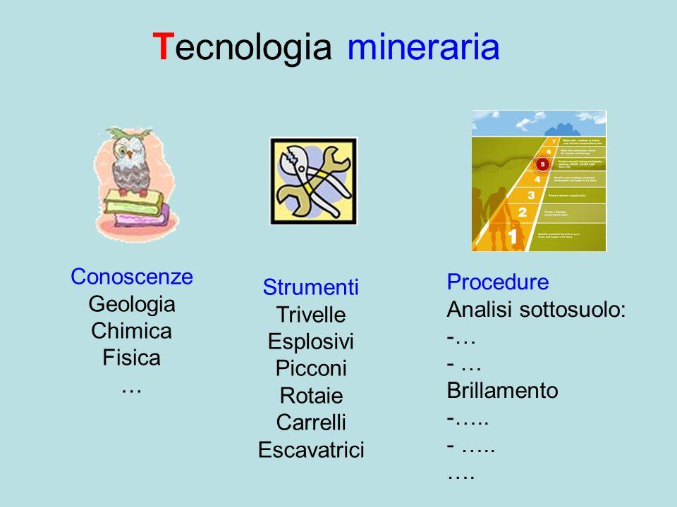 Tecnologia mineraria Conoscenze Procedure Strumenti Geologia