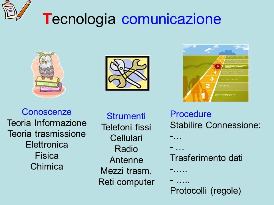 Tecnologia comunicazione
