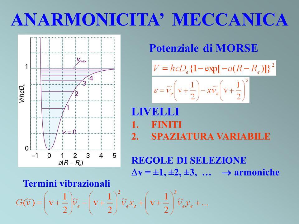 ANARMONICITA' MECCANICA