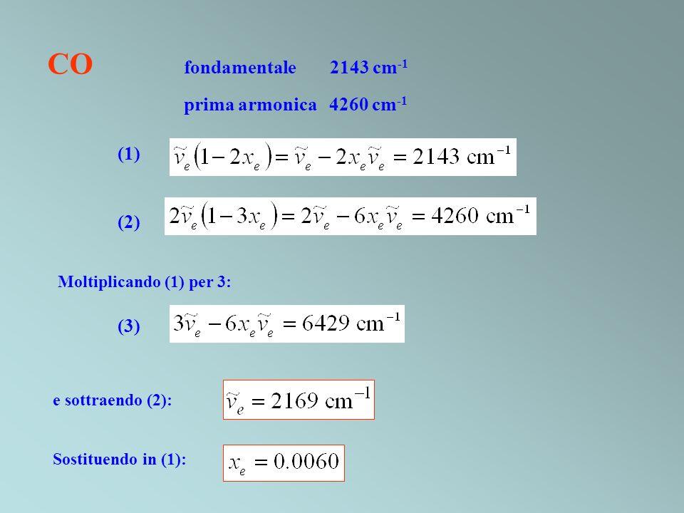 CO fondamentale 2143 cm-1 prima armonica 4260 cm-1 (1) (2) (3)