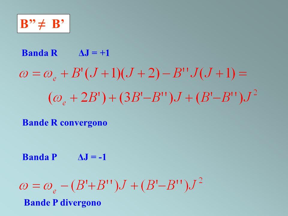 B'' ≠ B' Banda R ΔJ = +1 Bande R convergono Banda P ΔJ = -1