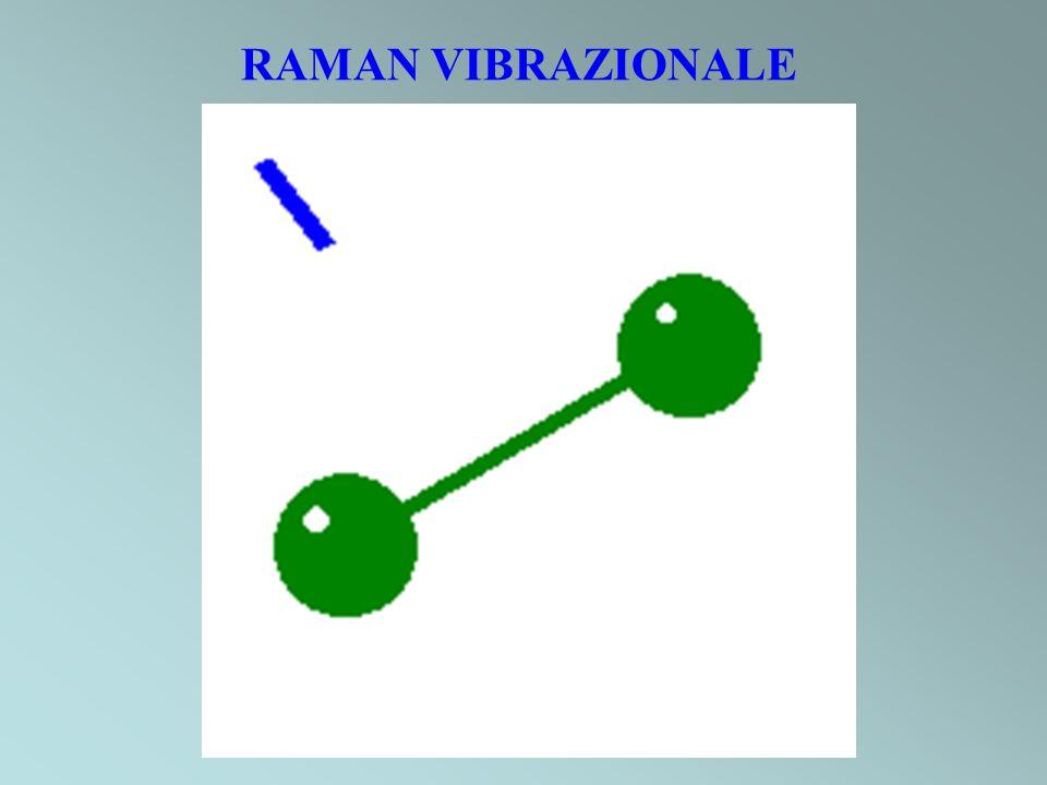 RAMAN VIBRAZIONALE