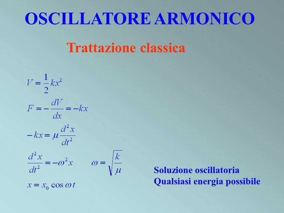 OSCILLATORE ARMONICO Trattazione classica Soluzione oscillatoria