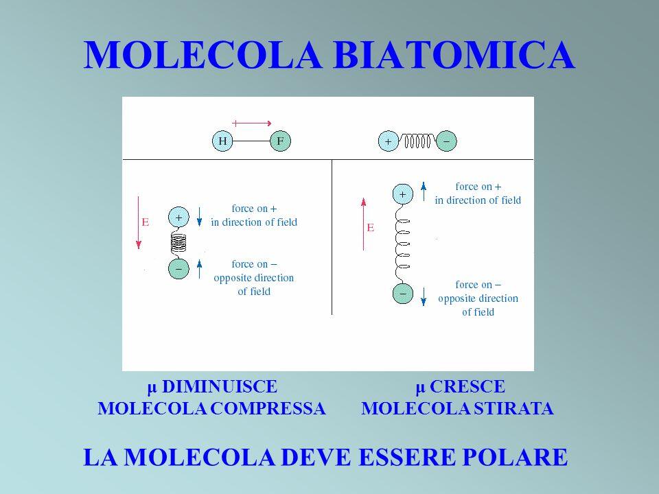 MOLECOLA COMPRESSA MOLECOLA STIRATA LA MOLECOLA DEVE ESSERE POLARE