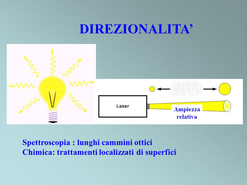 DIREZIONALITA' Spettroscopia : lunghi cammini ottici