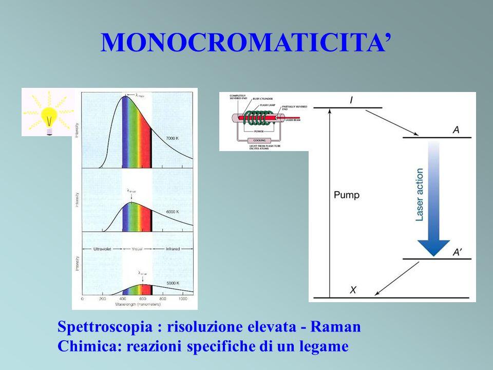 MONOCROMATICITA' Spettroscopia : risoluzione elevata - Raman