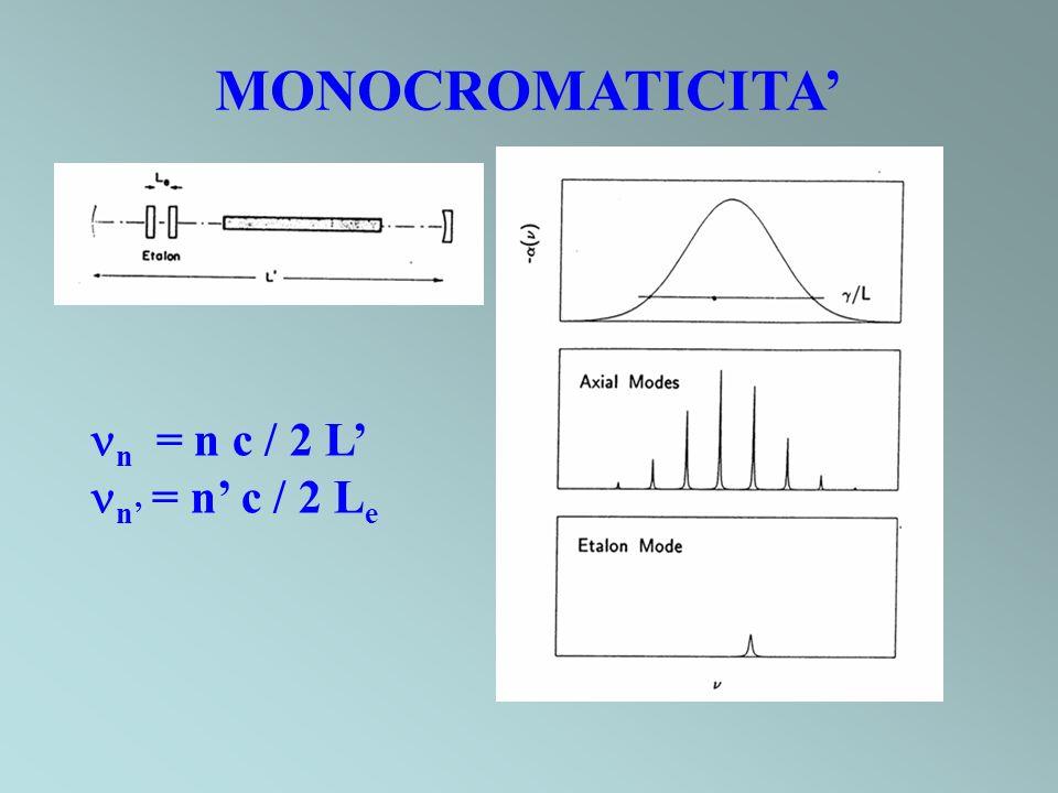 MONOCROMATICITA' n = n c / 2 L' n' = n' c / 2 Le