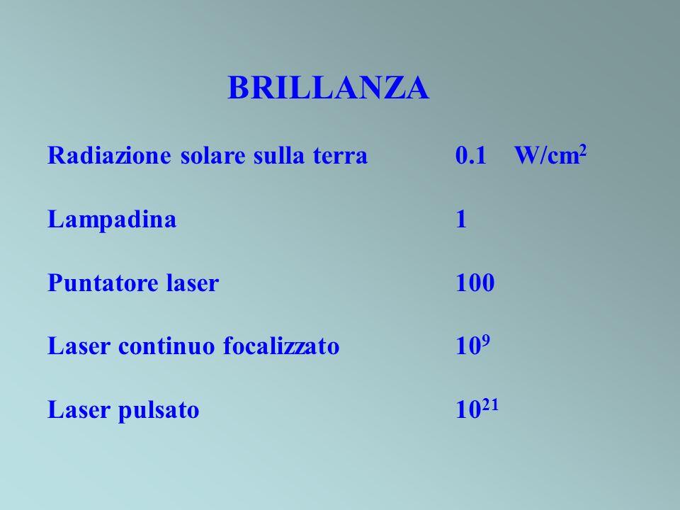 BRILLANZA Radiazione solare sulla terra 0.1 W/cm2. Lampadina 1. Puntatore laser 100. Laser continuo focalizzato 109.