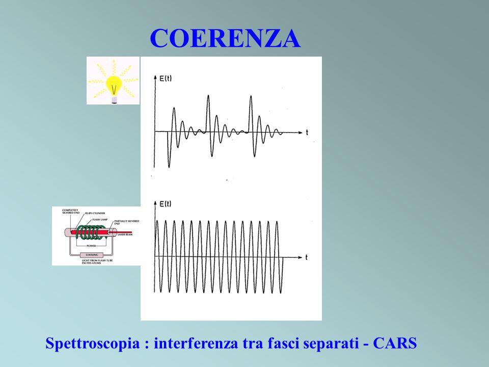 COERENZA Spettroscopia : interferenza tra fasci separati - CARS