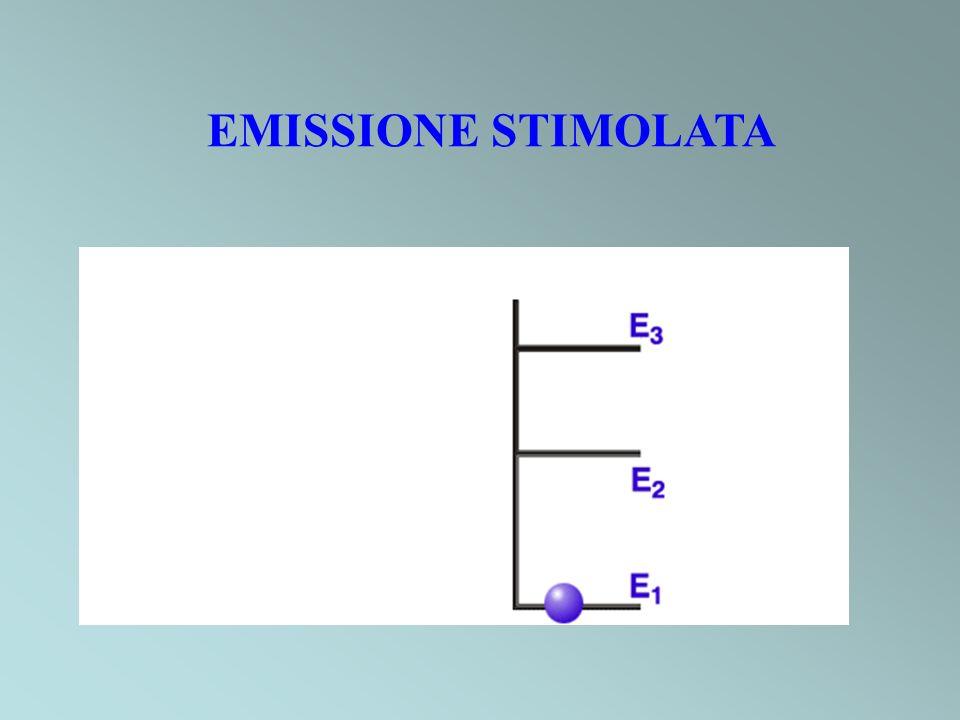 EMISSIONE STIMOLATA