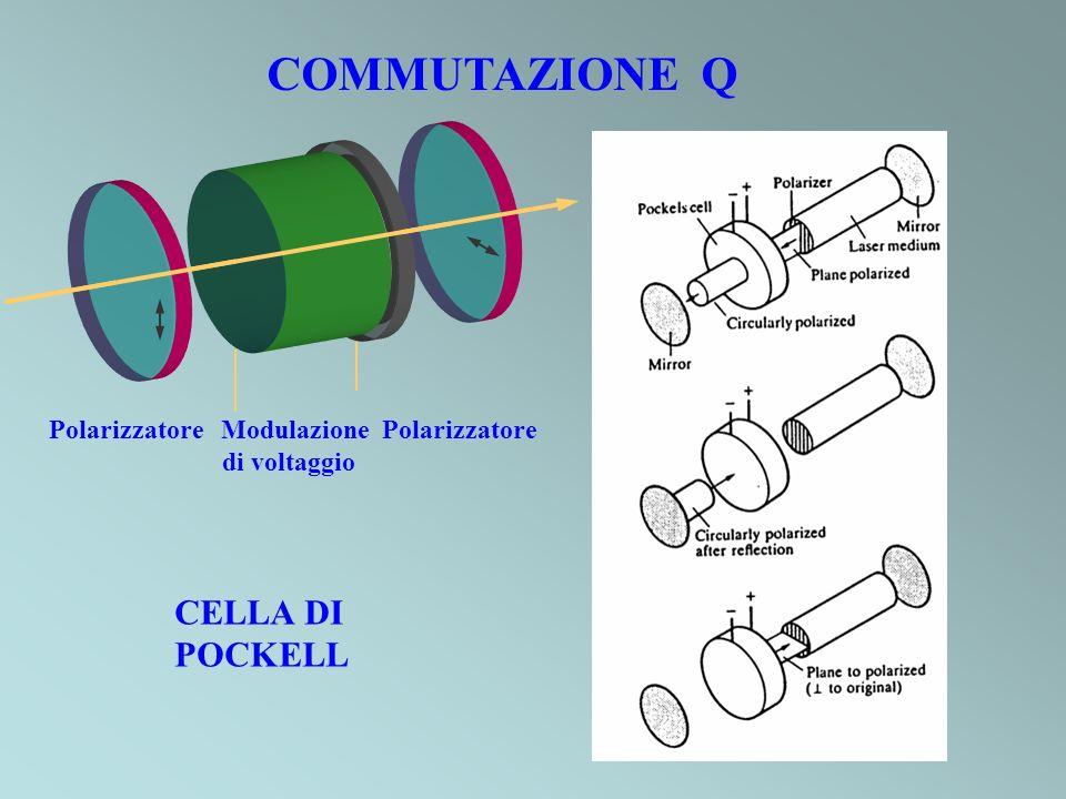 COMMUTAZIONE Q CELLA DI POCKELL
