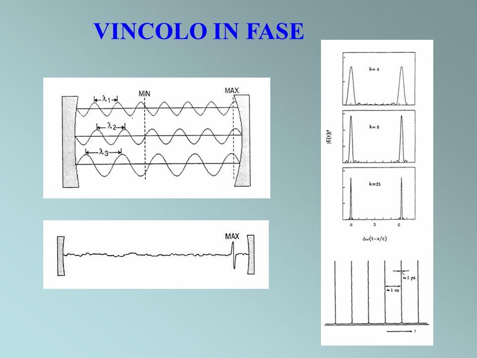 VINCOLO IN FASE