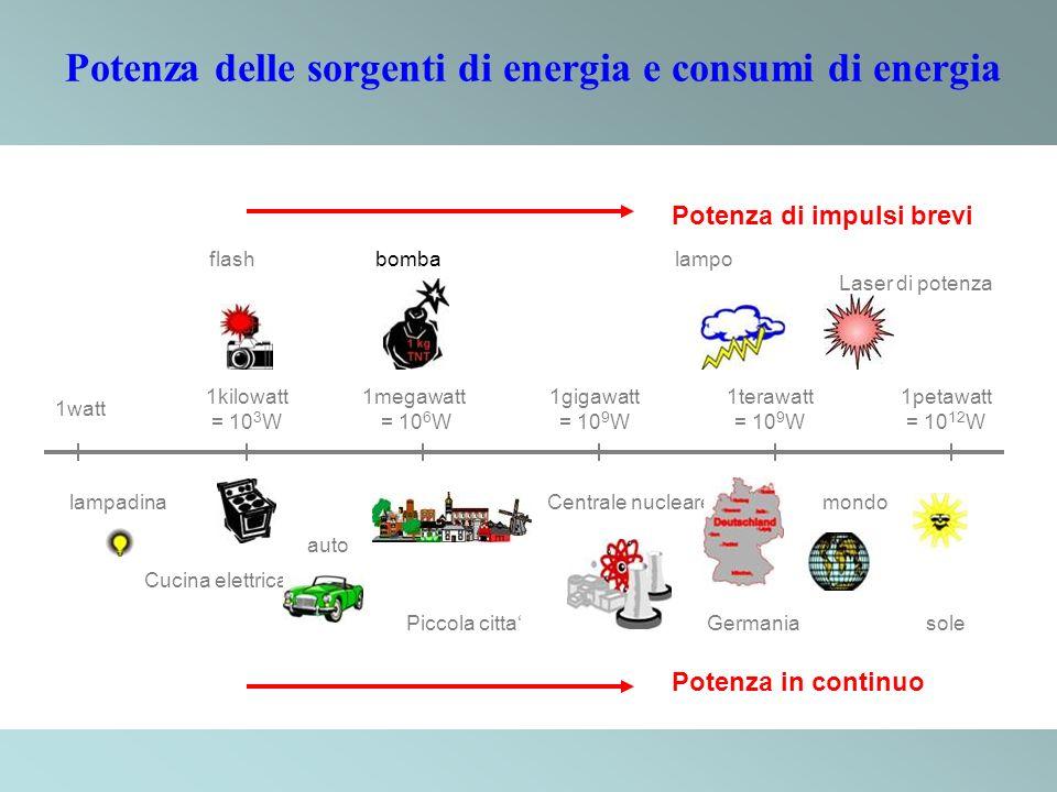 Potenza delle sorgenti di energia e consumi di energia