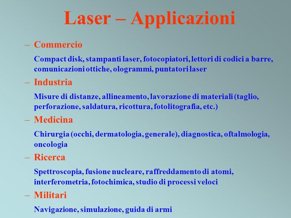 Laser – Applicazioni Commercio