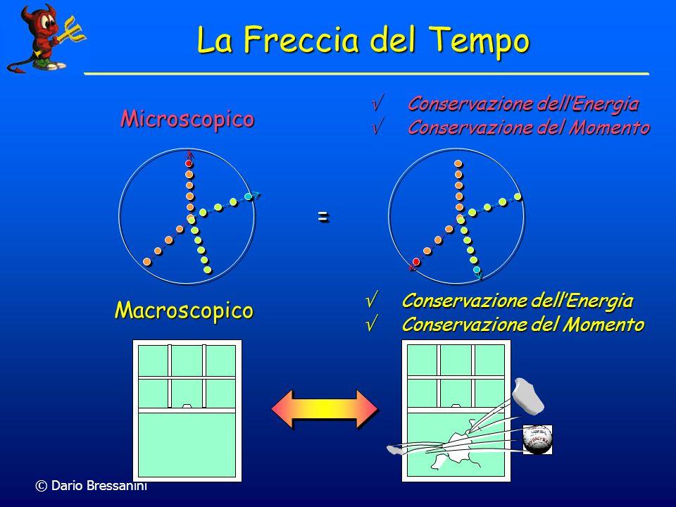 La Freccia del Tempo Microscopico = Macroscopico