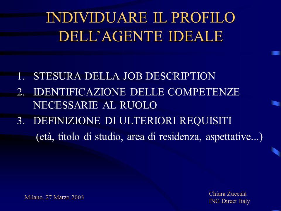 INDIVIDUARE IL PROFILO DELL'AGENTE IDEALE