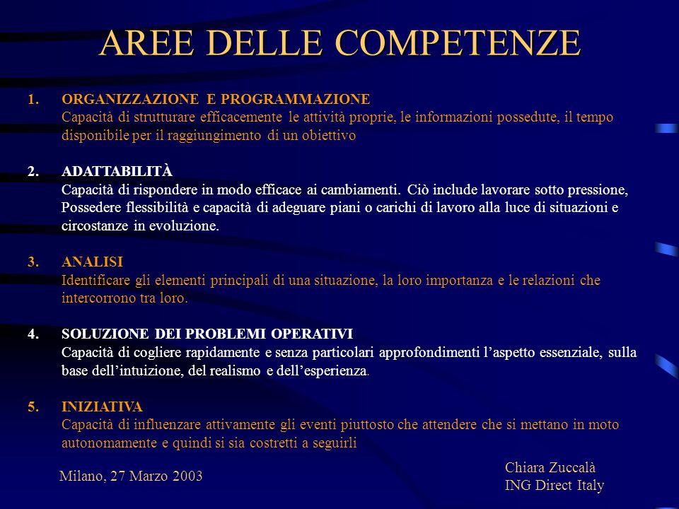 AREE DELLE COMPETENZE ORGANIZZAZIONE E PROGRAMMAZIONE